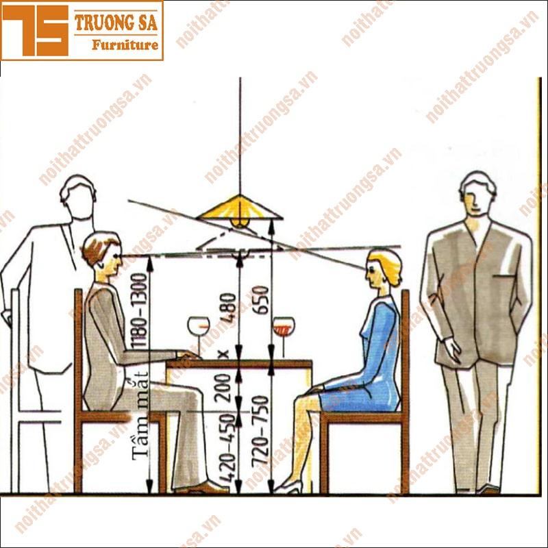 kích thước bàn ăn 2 người