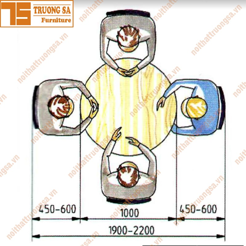 kích thước bàn ăn 4 người tròn